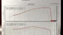 Viper Dyno Graph